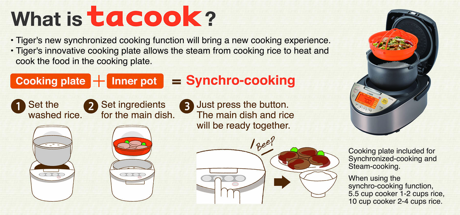 Induction Heating Rice Cooker Jkt S Tiger Philippines Website Wiring Diagram The Cooking Plate Is Specially Designed So Flavors From Do Not Affect Flavor Or Texture Of